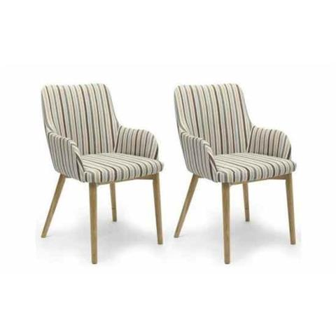 Shankar Duck Egg Blue Sidcup Stripe Dining Chair (Pair)